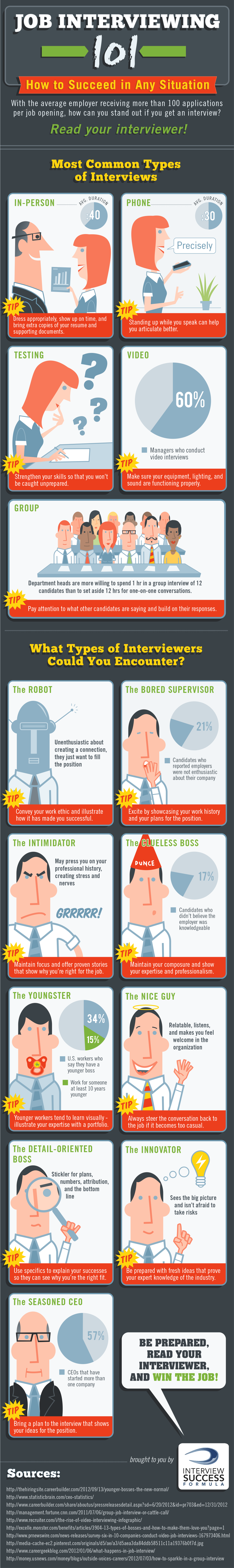 http-%2F%2Fmashable.com%2Fwp-content%2Fuploads%2F2013%2F03%2FJob-Interviewing-Infographic